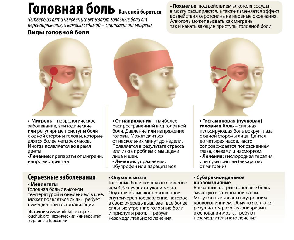 Миозит симптомы и лечение народными средствами