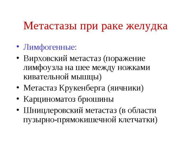 Механизм образования метастаз Крукенберга