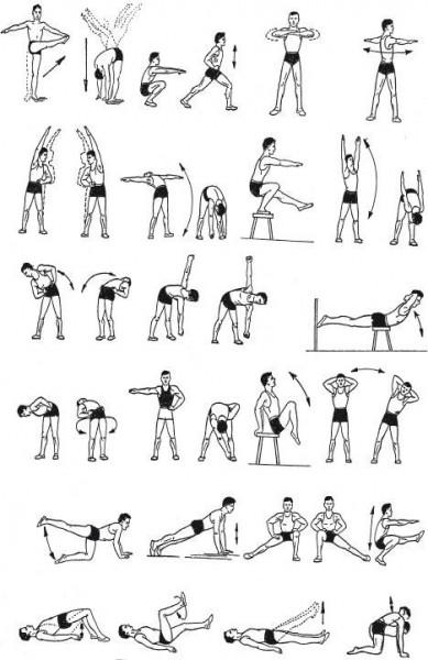 Физические упражнения при простатите и аденоме